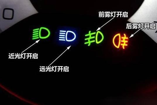 汽车大灯包括远光灯和近光灯,远光和近光灯的作用都是用来照亮车辆