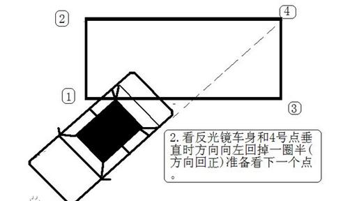 侧方位停车主要考察学员掌握将车正确停于路边车位或车库中的技能,要求学员在不碰、擦库位桩杆,车轮不轧碰车道边线、库位边线的情况下,通过一进一退的方式,将整车移入右侧库位中。(注:2015最新科目二考试中已经没有杆)   侧方位停车操作方法图解   1、右侧后视镜调节到最低,车身占后视镜约1/5;   2、入场:车身在库的左侧,右轮延着库左边线行驶,车轮距左边线50cm(从座位上看,桑塔纳一般是车右侧机盖1/3的位置压线),行驶到库上边线以前50cm处停车。   3、倒库:打右灯,挂倒档半联动倒车,