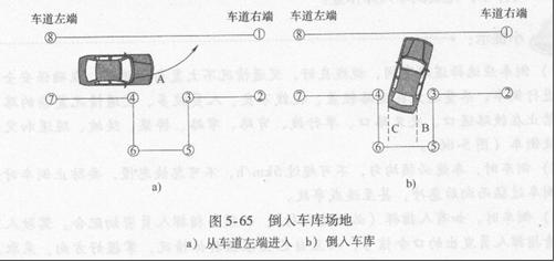 2015科目二倒车入库技巧图解|学车知识