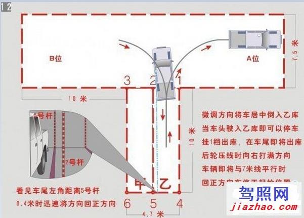 科目二倒车入库学习的目的:主要是练习车辆离合器半联动的使用方法、打舵方法及对车的方向感和车感,还有驾驶车辆时手脚之间的配合。   什么是离合器的半联动:就是离合器抬到车动的位置,停顿后上下浮动离合器的距离控制自己想要的车速,达到倒桩的目的。在生活中开手动档的车时也会经常运用到离合器的半联动。    你所不知道的倒车入库秘籍,详细步骤:   第一倒   1:上车后踩离合器挂倒挡向右自然回头看一六两个对角边杆对齐停车,向右打死舵。   2:把头伸出车外看车尾露出边杆停车。   3:回正舵倒车,看后挡
