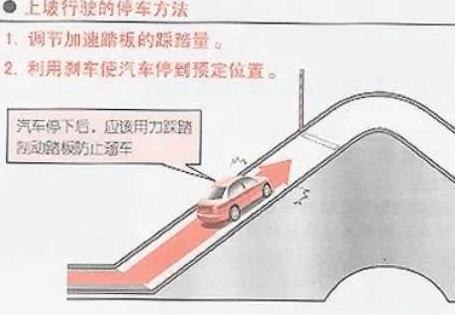 上坡起步操作技巧图解|驾驶技巧