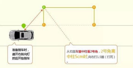 1、前期准备:   首先:调整座椅位置,使踩踏离合器和脚刹、油门时较舒服(尤其是便于使离合器处于半离合状态)。   其次:调整左后视镜,使车身占后视镜约1/5(即在左后视镜中可以看见车左后下方)   然后:调整右后视镜,使车身占后视镜约1/5(即使右后门把手在右后视镜的左下方)   2、侧方位停车图解:    3、评判标准:   a)车辆入库停止后,车身出线的,不合格;   b)中途停车的,不合格;   c)行驶中轮胎触轧车道边线的,扣10分。