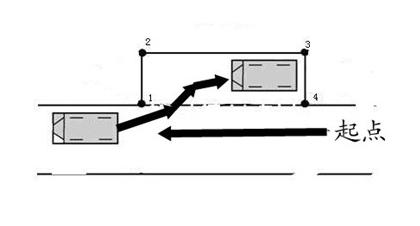 科目二侧方位停车实用技巧