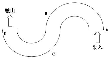 科目二曲线行驶技巧分析