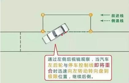 侧方位停车技巧图解|驾照考试秘籍