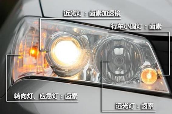 氙气大灯和卤素大灯的区别