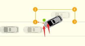 科目二侧方停车技巧步骤图解
