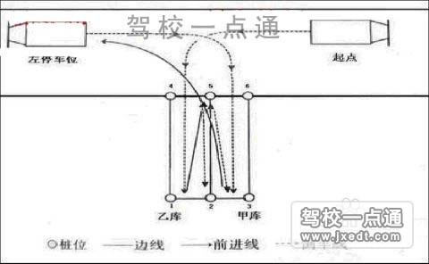 普桑档杆组装步骤图