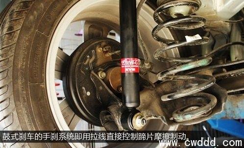 对于后轮是盘式刹车的车型来说